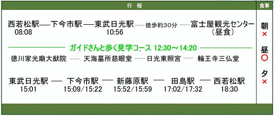 冬の幻想美を巡る 磐梯山ジオツアー 行程表